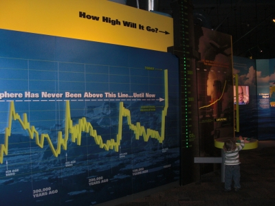 One of the many interactive displays in the Feeling the Heat: The Climate Change exhibit at Birch Aquarium
