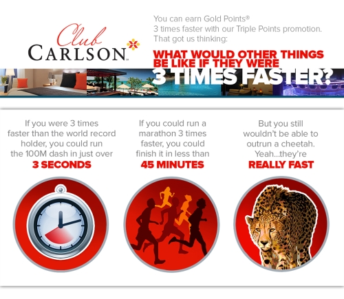 50,000 Hotel Points Giveaway and Triple Points Opportunity from Club Carlson - Earn points faster!